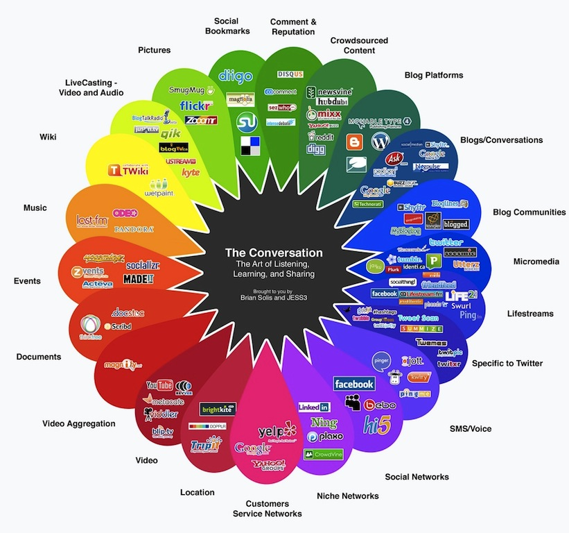 social media prism icons
